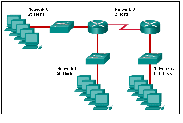 CCNA1 v6.0 Chapter 8 Exam 006