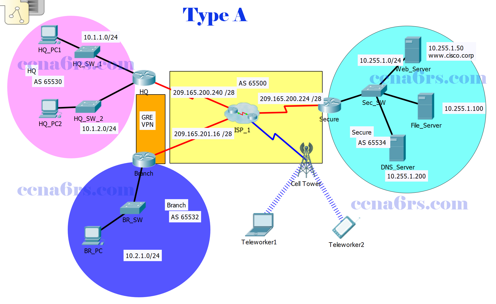 Chapter 3 Packet Tracer Skills Assessment - PT Type A