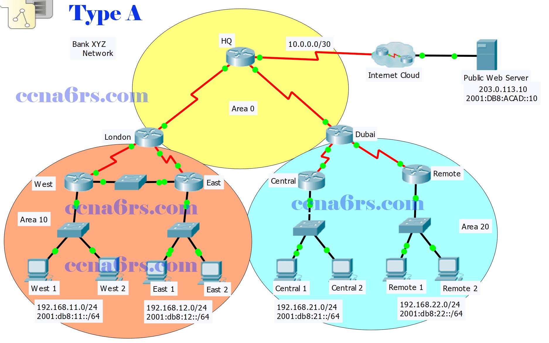 ScaN Practice Skills Exam OSPF - PT Type A