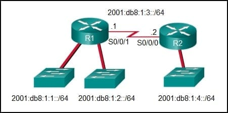 CCNA2 v6.0 Chapter 2 Exam 009