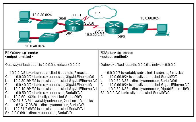CCNA2 v6.0 Chapter 2 Exam 007