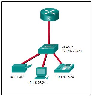 CCNA2 v6.0 Chapter 6 Exam 005