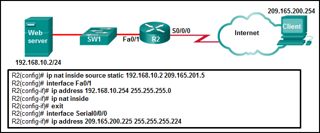 CCNA2 v6.0 Chapter 9 Exam 004