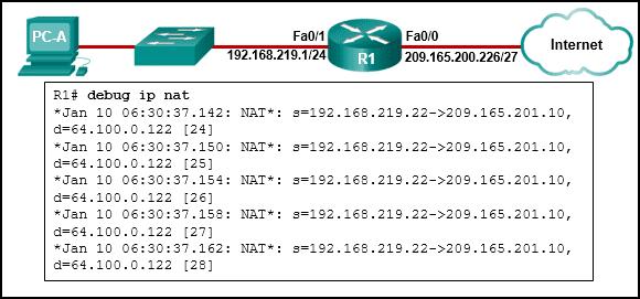 CCNA2 v6.0 Final Exam 014