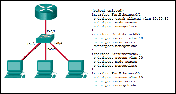 CCENT (ICND1) 019