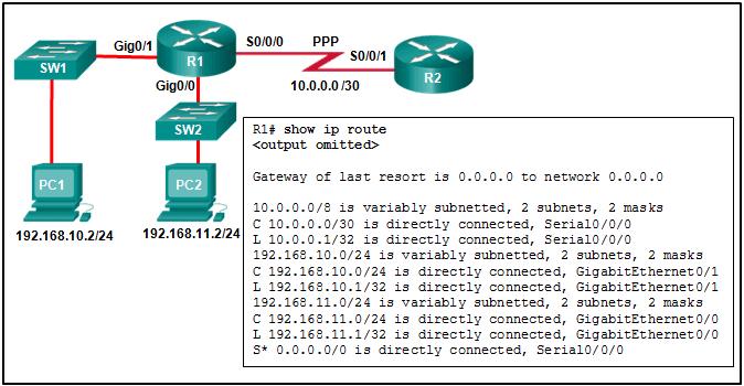 CCENT (ICND1) 009