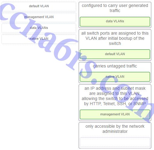 CCNA2 v6.0 Final Exam 003