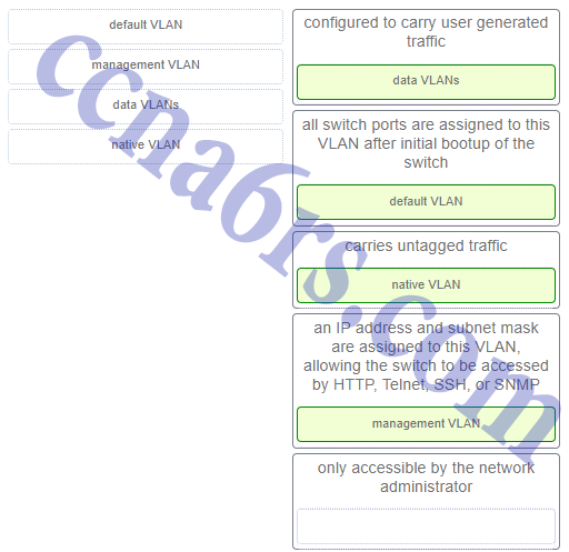 Chapter 1-5 Checkpoint Exam Answers 001